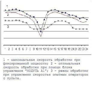 http://www.kbstanok.ru/uploads/f1/s/29/153/image/681/256/medium_A1_grafik.jpg